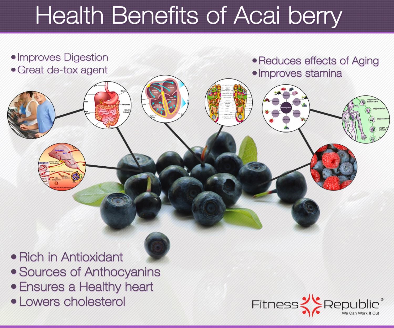 Acai Berry (อาซาอิ เบอร์รี่)